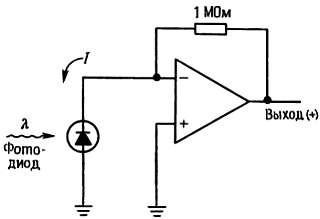 преобразование тока в напряжение