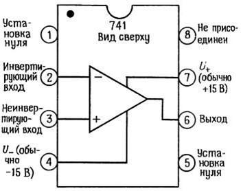точка отсчета на микросхеме операционного усилителя