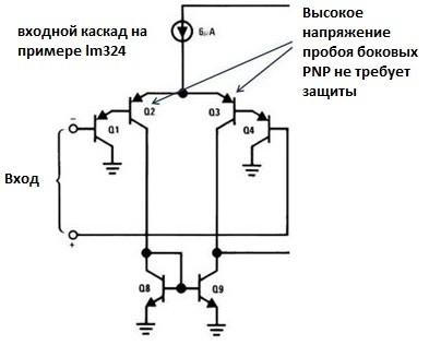 входной каскад на примере lm324
