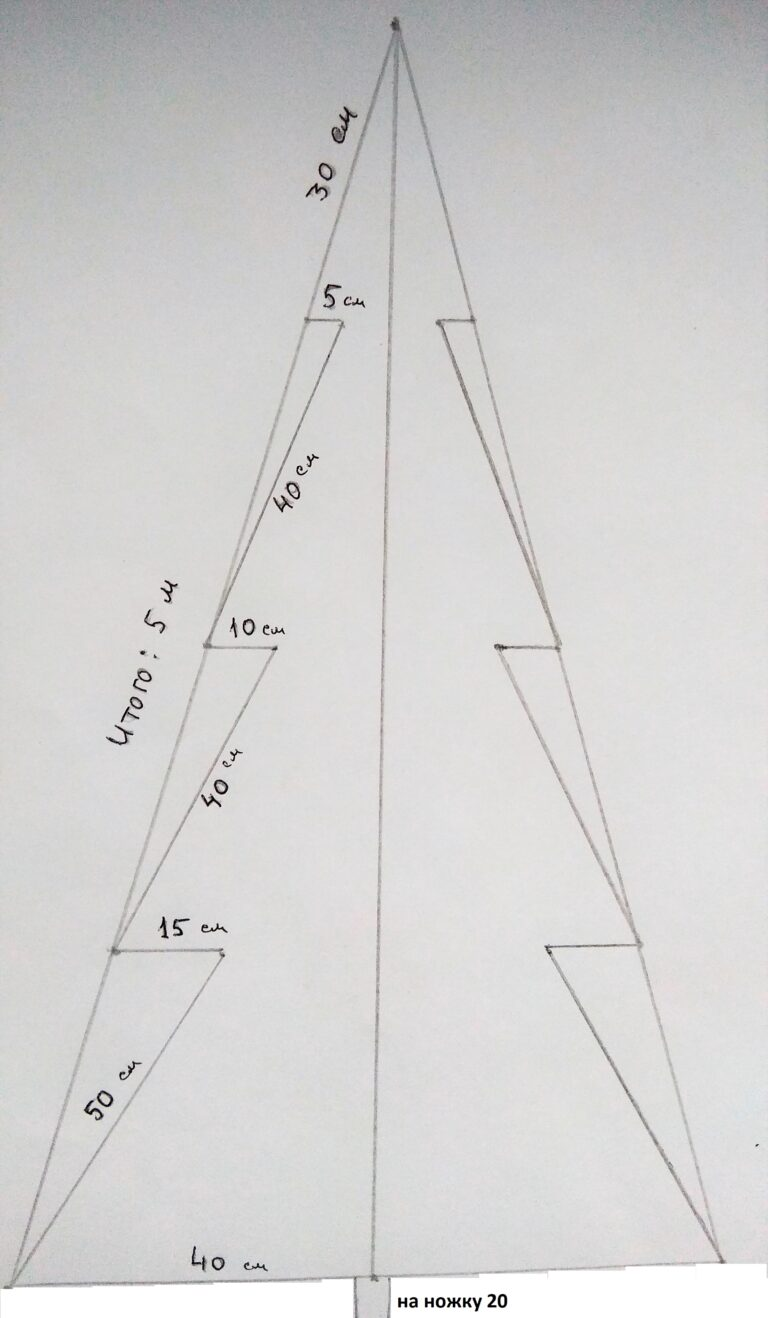 чертеж елки