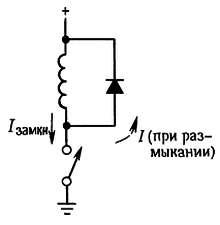Блокирование индуктивного броска схема