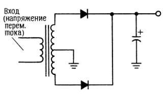 Двухполупериодный выпрямитель на основе трансформатора со средней точкой