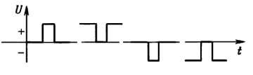 тип сигнала Нарастающие и убывающие импульсы обоих полярностей