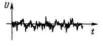 шум сигнал