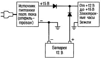 диодный вентиль схема