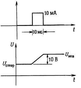 прохождение сигнала через конденсатор