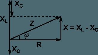 реактивное сопротивление тангенс