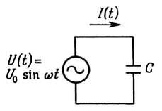 синусоидальное напряжение на конденсатор схема