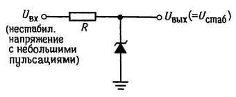 Простой стабилизатор напряжения на основе стабилитрона