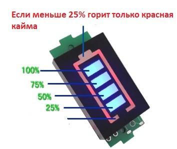 уровни заряда индикатора заряда