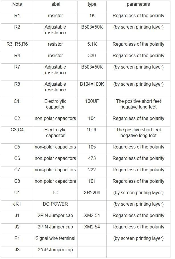 таблица для сборки генератора сигналов XR2206