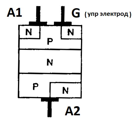 структура симистора