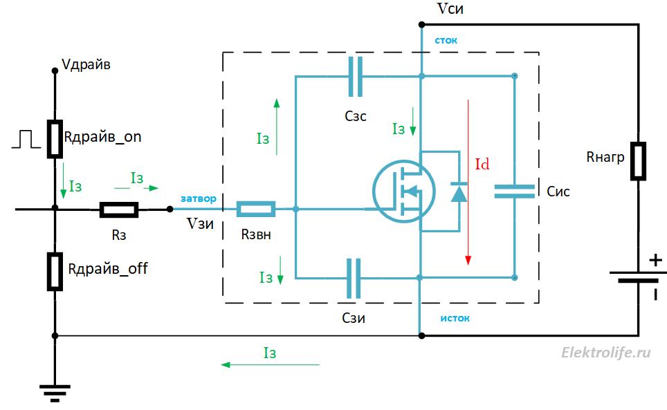 прохождение токов при включении mosfet