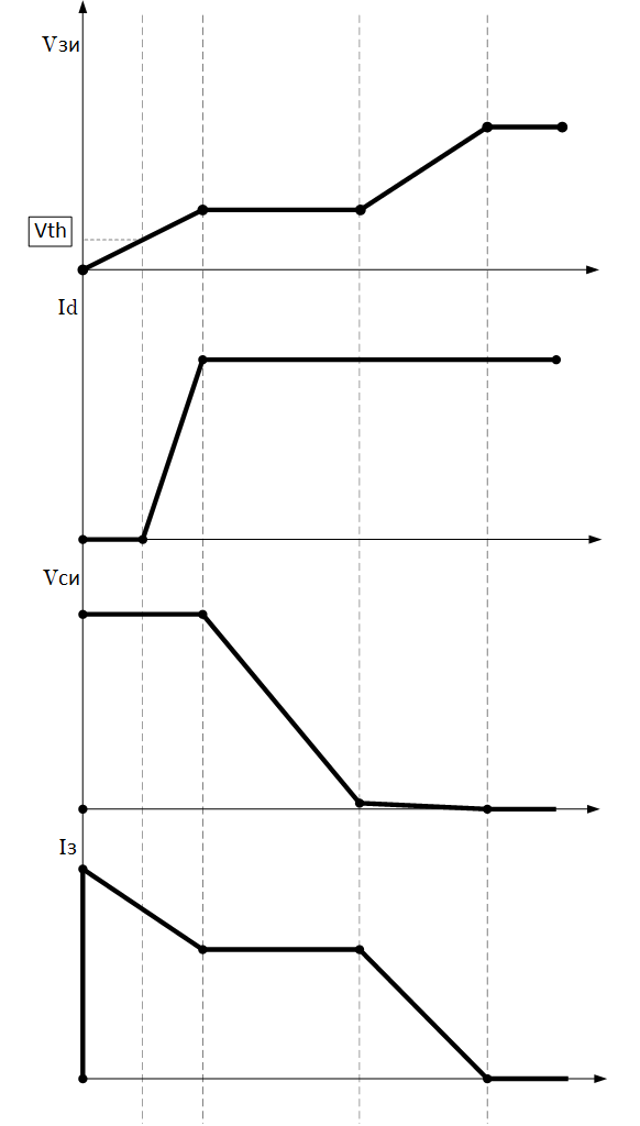Процесс включения мосфет mosfet