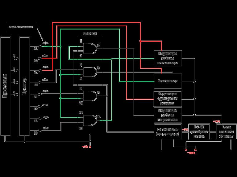 структурная схема обогревателя на дистанционном упрвлении