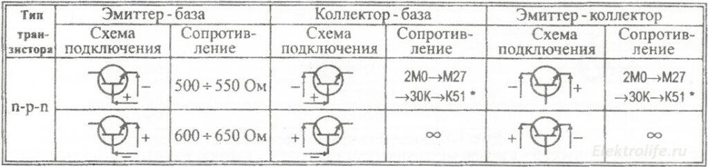 Порядок проверки транзисторов Дарлингтона