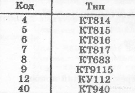 Кодовая маркировка радиоэлементов в корпусе КТ-27
