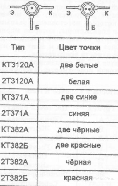транзисторы в корпусе кт-14