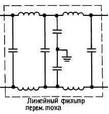 линейный фильтр переменного тока. Схемы защиты и подавления помех.