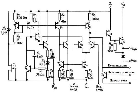Базовые схемы стабилизаторов на основе интегральной микросхемы 723