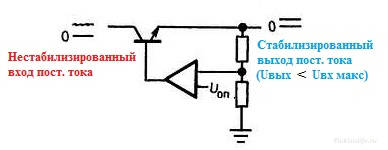 Импульсные стабилизаторы и преобразователи постоянного тока