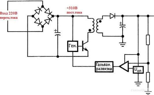 Импульсный источник с питанием от сети переменного тока