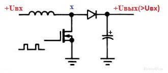 повышающая схема. Импульсные стабилизаторы и преобразователи постоянного тока