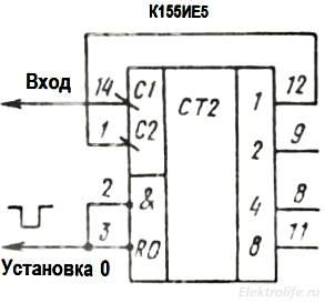 Двоичный четырехразрядный счетчик. Работа с цифровыми интегральными микросхемами