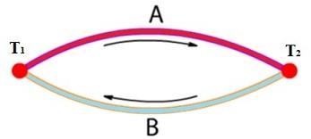 Схема термопары. устройство темопары