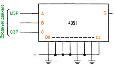 проверка является ли входное 3-разрядное двоичное число простым.