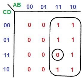 выражение Q = A (BCD)' КОМБИНАЦИОННЫЕ ЛОГИЧЕСКИЕ СХЕМЫ