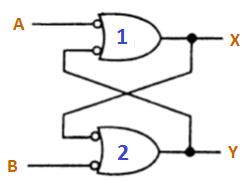 RS-триггер. Последовательная логика.