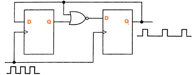 Схема деления на 3. Последовательная логика. Триггеры.