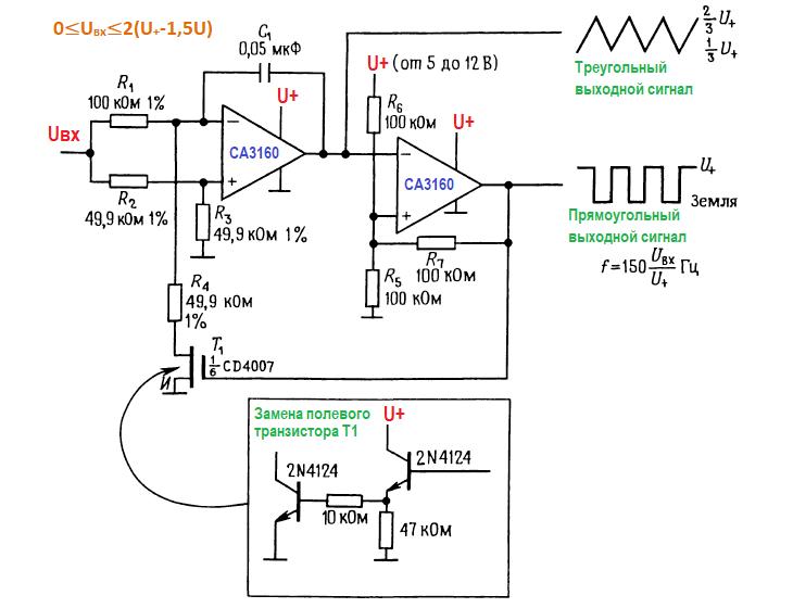 Конструкции генераторов. генератор, управляемый напряжением
