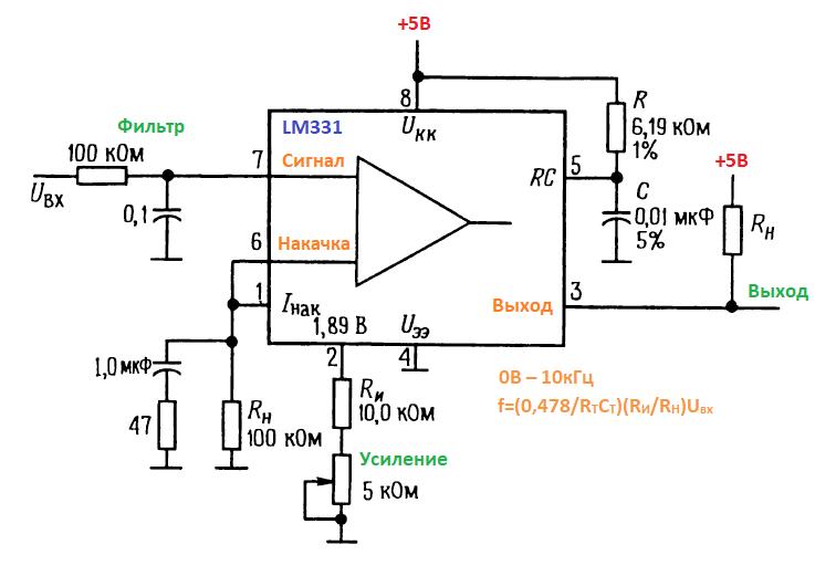 Конструкции генераторов. типичная ис преобразователя напряжение/частота