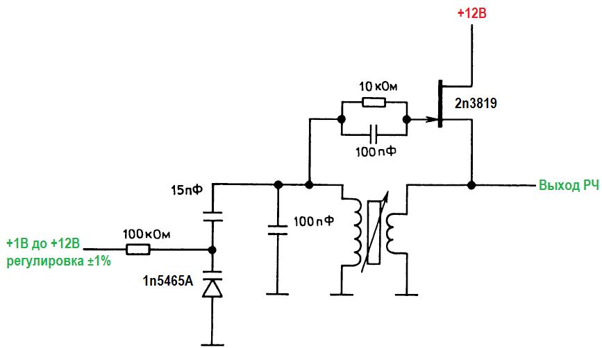Конструкции генераторов. управляемый напряжением lc-генератор
