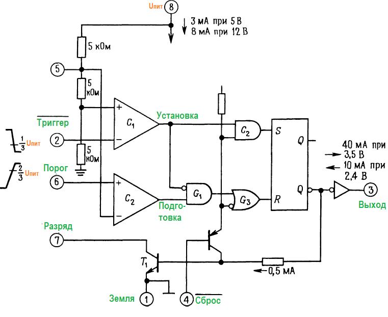упрощенная эквивалентная схема имс 555. Таймер на 555 схеме в качестве генератора