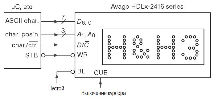 4-разрядный модуль со 128 ASCII символами в постоянной памяти