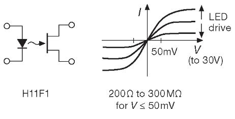 изоляторы аналоговых сигналов. Элементы оптоэлектроники