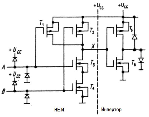 комплементарные полевые транзисторы со структурой металл-окисел-полупроводник