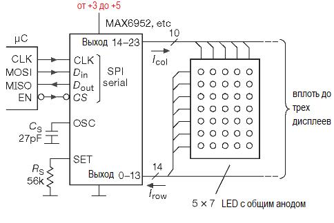 Подключение 4-разрядного дисплея с символами 5×7 к SPI шине, Элементы оптоэлектроники