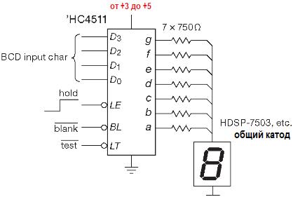 Подключение одноразрядного 7-сегментного индикатора к шине с BCD кодировкой, Элементы оптоэлектроники