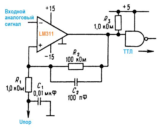 Пороговый детектор с гистерезисом