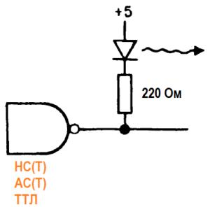 управления светоизлучающим диодом от 5-вольтовой логики
