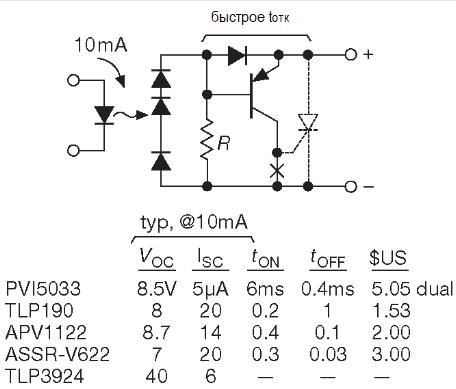 твердотельные реле с транзистором на выходе