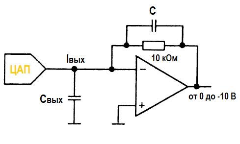 б Формирование напряжения по токовому выходу Цифро-аналогового преобразователя.