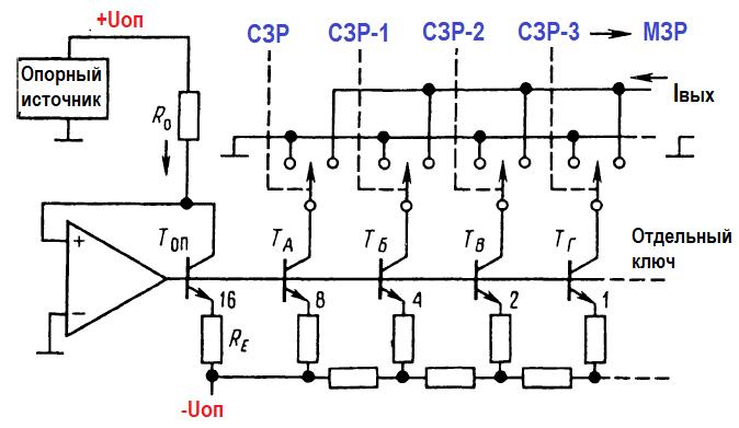 Цифро-аналоговые преобразователи. Классическая схема ЦАП с коммутацией токов