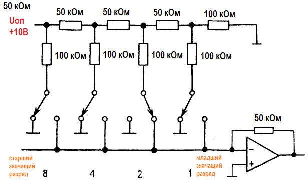 Цифро-аналоговые преобразователи. Схема лестничного типа R-2R.