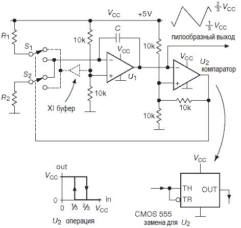 Генерация пилообразного напряжения с помощью переключения токов. АЦП. Методы преобразования