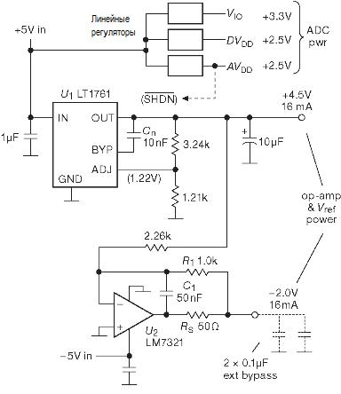 АЦП. Параллельное кодирование, последовательное приближение. Линейный стабилизатор, обеспечивающий питание АЦП и буферных ОУ